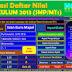 Aplikasi Daftar Nilai Raport Kurikulum 2013 SD SMP MTs SMA SMK MA