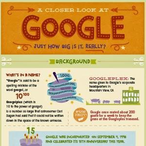 Google ¿es tan grande, en realidad?