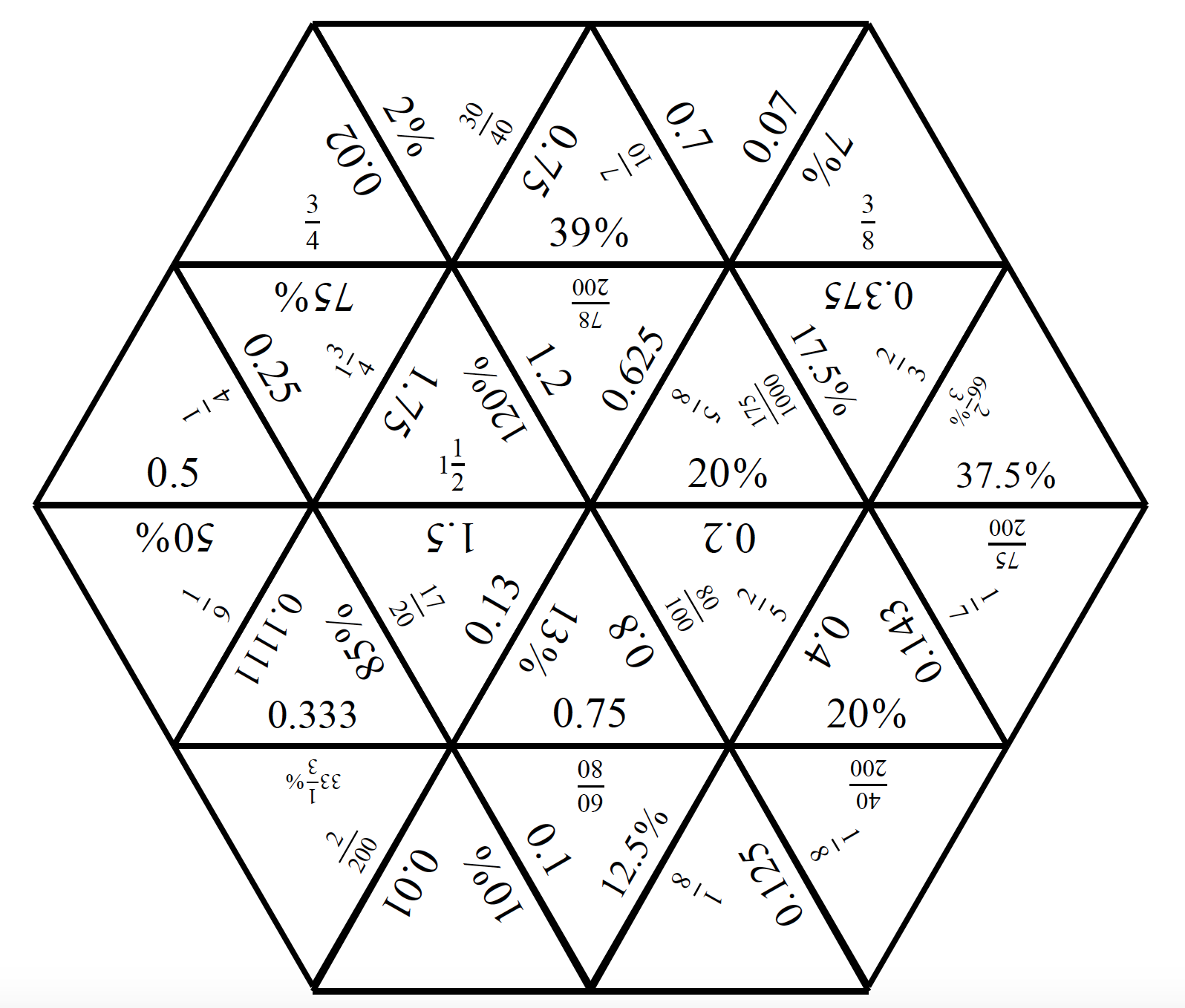 Engaging Math Tarsia Puzzle FractionsDecimals and Percents – Decimals to Fractions Worksheets Pdf