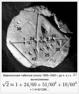 Вавилонская табличка корень из двух. Математика для блондинок.