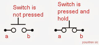 switch on and off tutorial