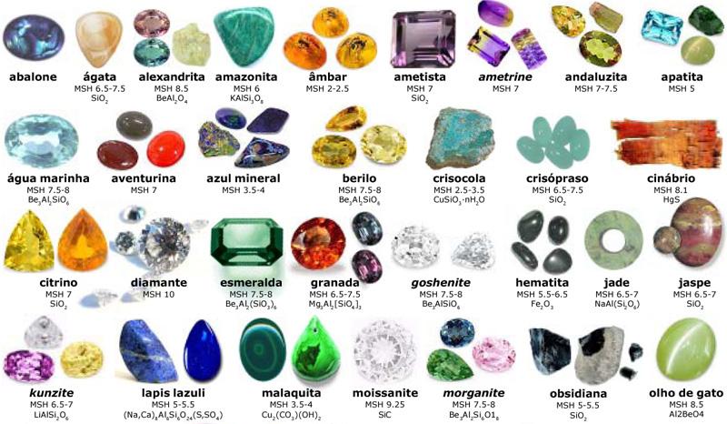 Piedras preciosas, las gemas y sus propiedades.