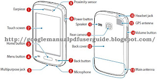 Samsung Galaxy Young GT-S6310 User Manual Overview