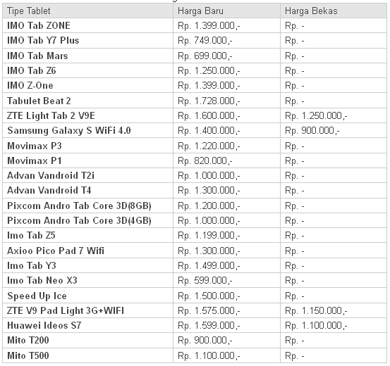 harga tablet android