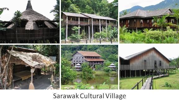 砂拉越各族传统建筑