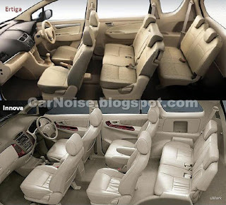 Interior Space Comparison: Ertiga vs Innova