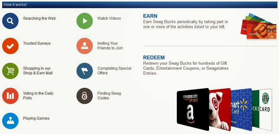 how swagbucks works