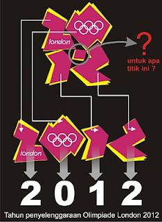Kontroversi+Dari+Logo+Olimpiade+London+2012