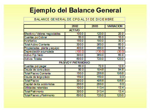 contabilidad 1  agosto 2013
