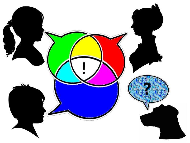 elementos en el lenguaje:
