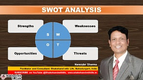 SWOT Analysis PDF