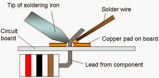Simple soldering joint
