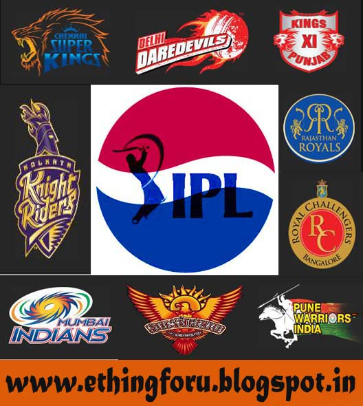 Rajasthan Royals Theme Song Free Download: PEPSI IPL 2013 ALL TEAMS THEME SONG MP3 FREE DOWNLOAD