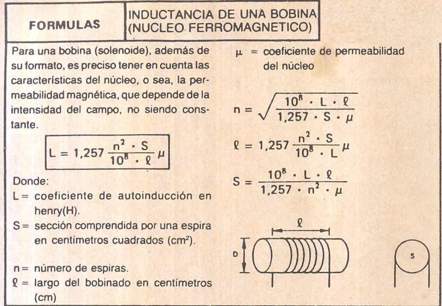 Fichas de circuitos electr nicos inductancia de bobina