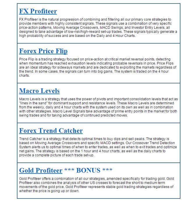 Forex elite trader