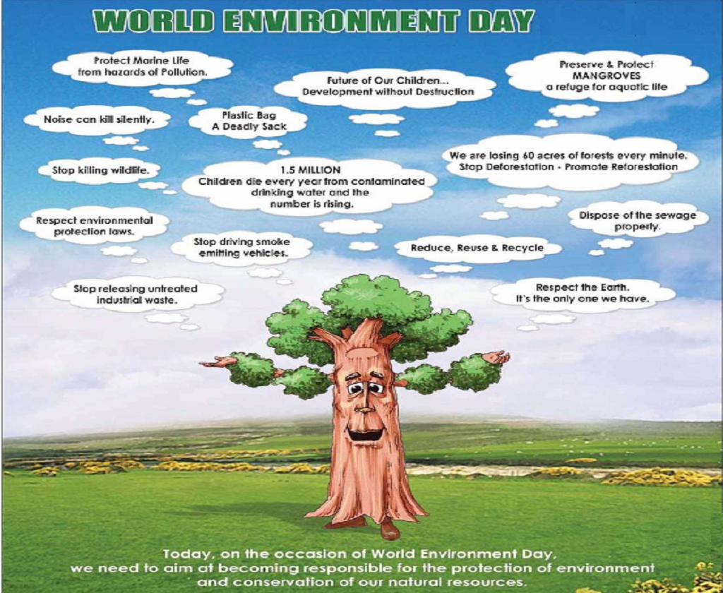 environmental essays essay on world environment day environmental  environmental protection essays essays in marathi language air pollution random sampling essays in marathi language