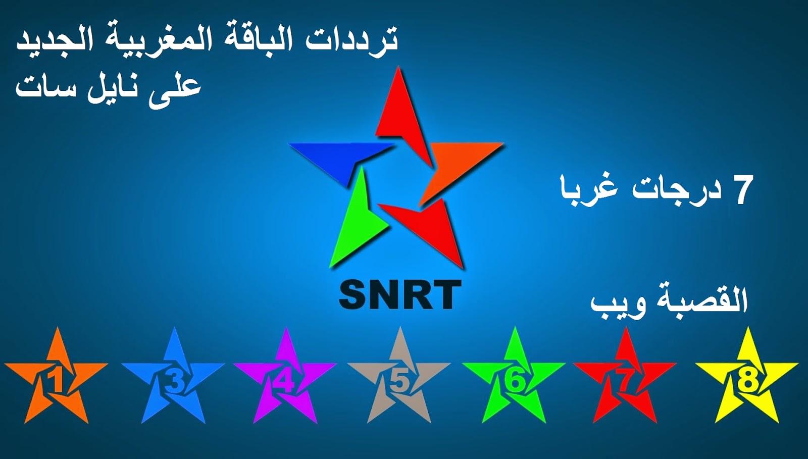 ترددات القنوات المغربية الجديدة على النايل سات 2015   ترددات النايل سات 2015