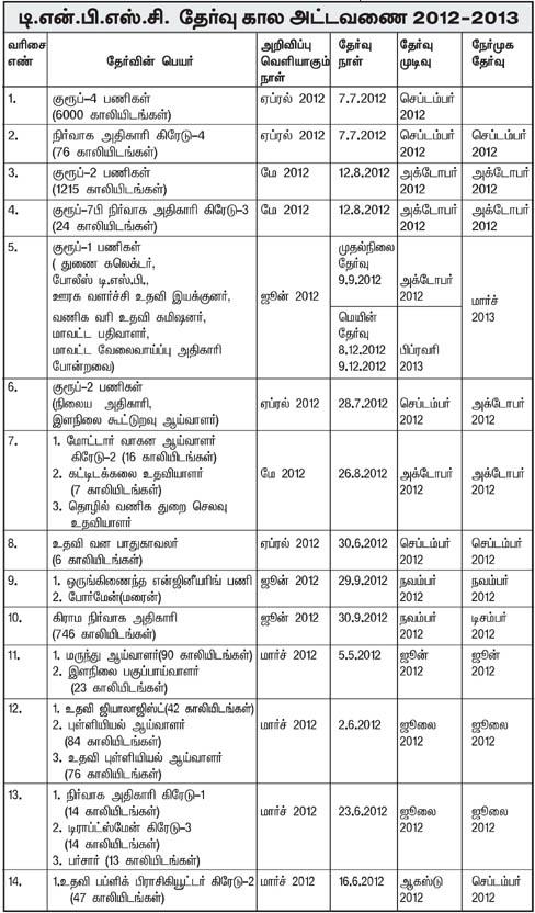 Tnpsc online tests practice tamilnadu public service for Rtu 5th sem time table