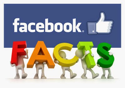 amazing facts about facebook