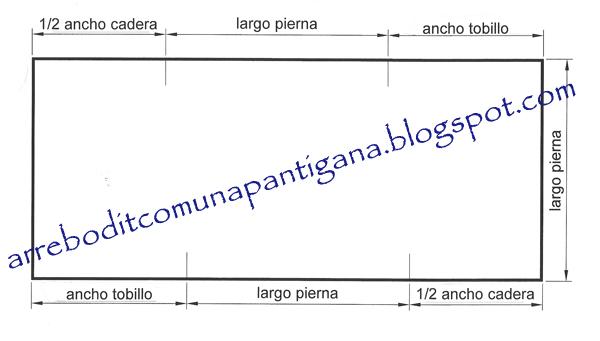 http://3.bp.blogspot.com/-cGfKRcjXEn8/T-L64OCpnCI/AAAAAAAACHw/TH2KMShNUeY/s1600/patr%C3%B3n+sarouels0001+copia.jpg
