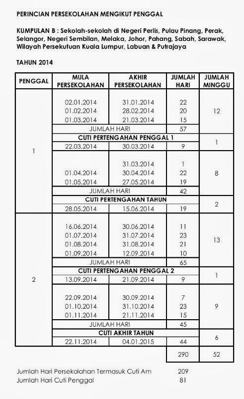 Jadual Persekolahan Mengikut Penggal 2014