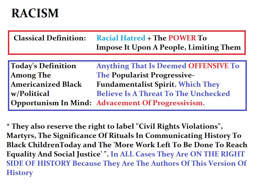rascism essay