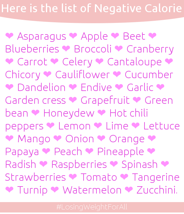 List of Negative Calorie