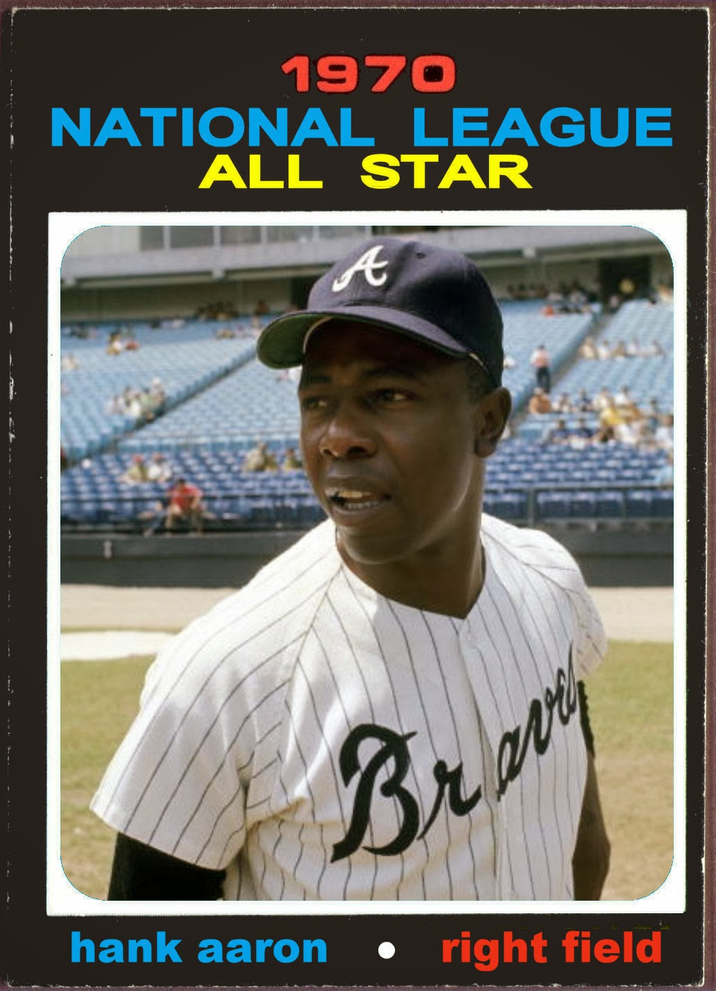 Cards That Never Were 1971 Topps All Star Cards