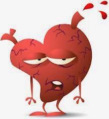 jantung lemah, lemah jantung