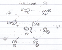 A sketch showing a listener at the center of a cube layout