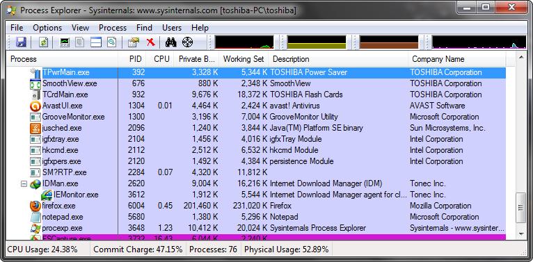 Process Explorer 14.12