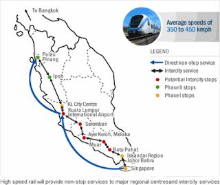 Tips Murah Meriah Ke Malaysia Singapore PP Via Darat