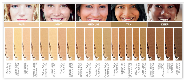 Dermablend color chart keni ganamas co