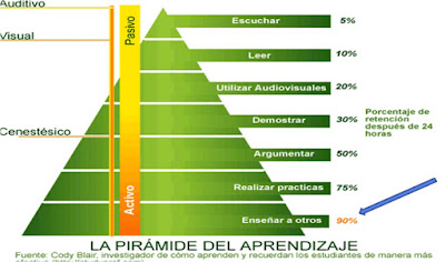 http://biblioteca.ucm.es/revcul/e-learning-innova/27/art1263.pdf