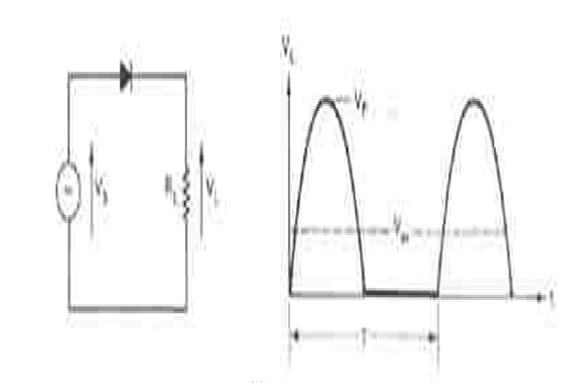 forward  u0026 reverse bias and rectifier
