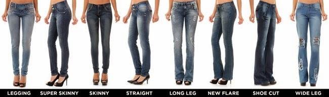 Passarela.com, Release, Jeans,