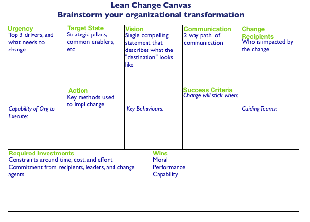 lean canvas template pdf - lean transformation lean change part 1 combining kotter