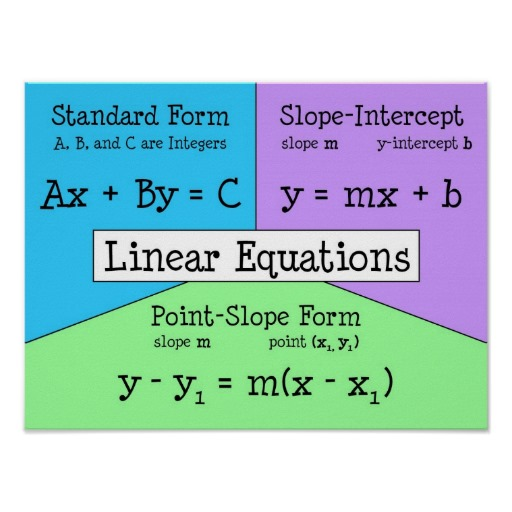 Beautiful Math Linear Equations All Forms Applications