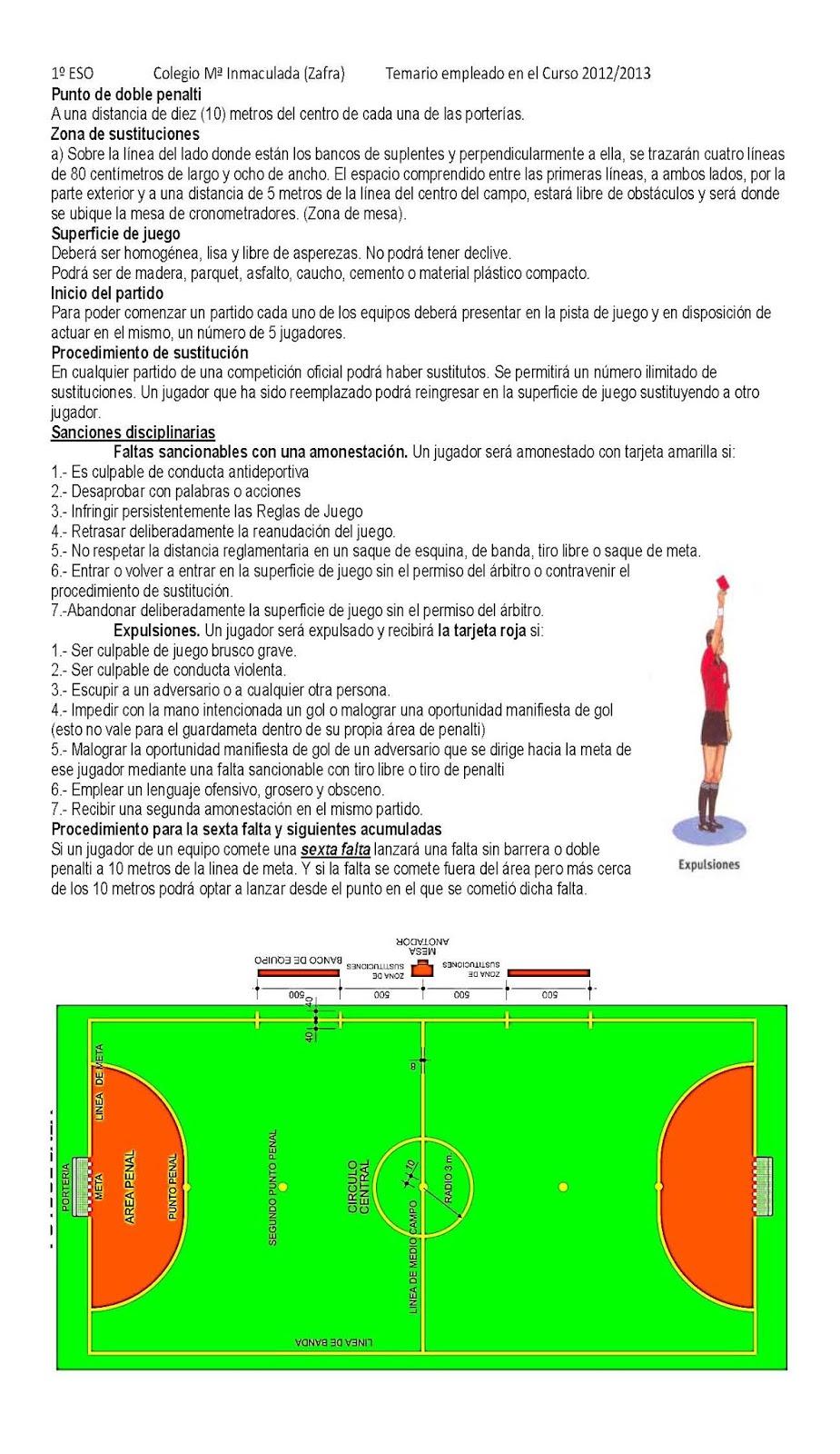 Reglas de Futbol Sala