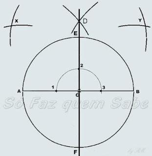 Determinando pontos para traçar a bissetriz dos ângulos.