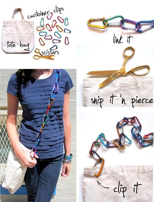Make a strap bag from Key holder