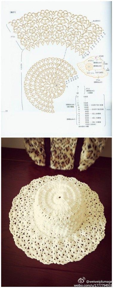 Patrones Crochet: Patron Crochet Sombrero Ala Redonda