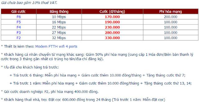 Đăng Ký Lắp Đặt Wifi FPT Huyện Thanh Trì 1