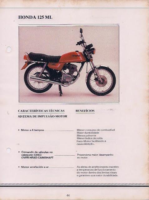 Arquivo%2BEscaneado%2B53 - Arquivo confidencial: Honda 125 ML