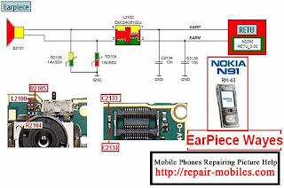 Nokia N91 Speaker Earpiece Ways Problem