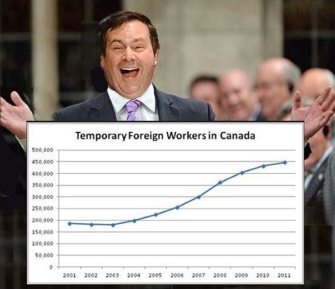 The Temporary Foreign Workers Pipeline