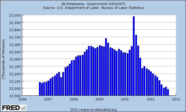 government high point jobs