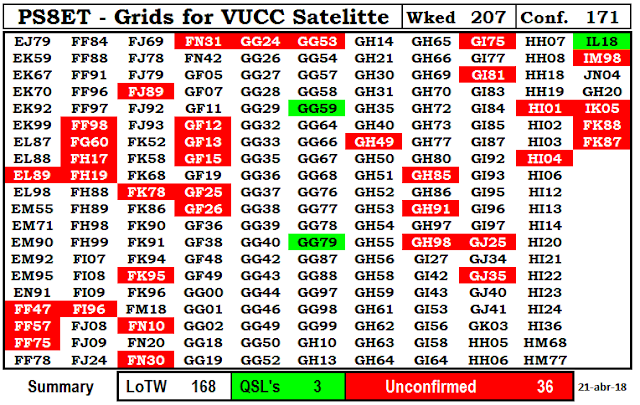 Grids for VUCC Satellite