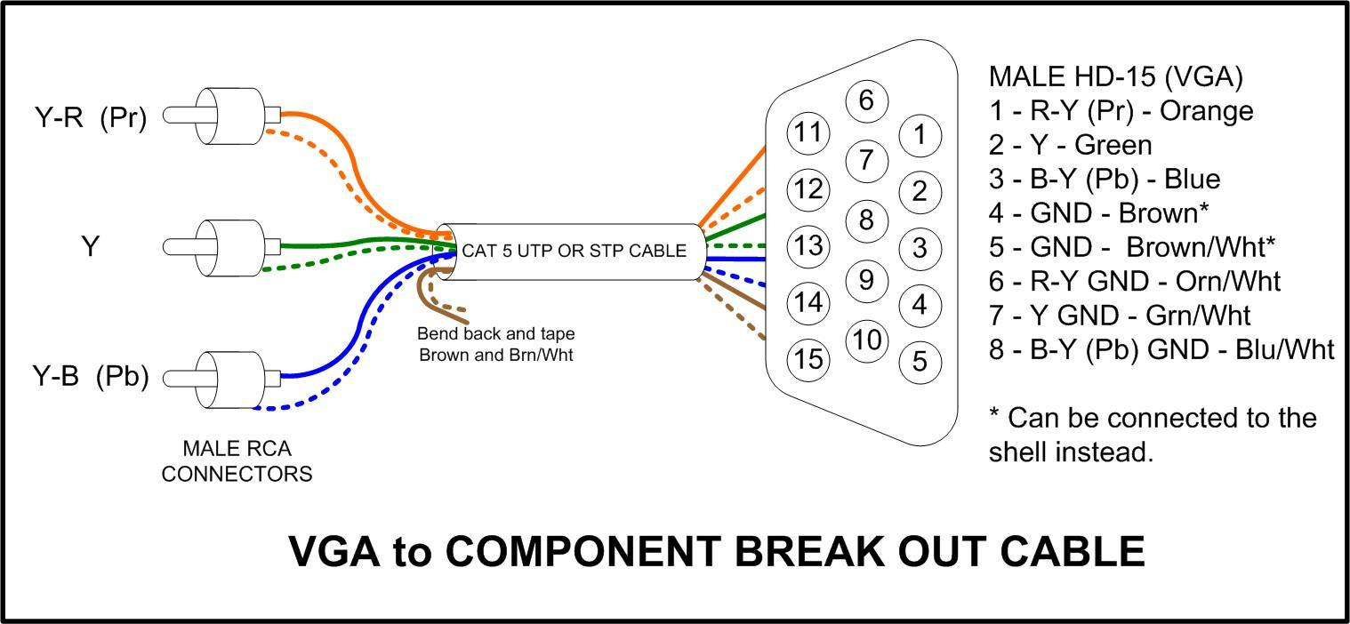 MICRO USB PINOUT DIAGRAM WIRING HARNESS WIRING DIAGRAM WIRING ... on