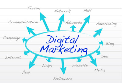 kiến thức digital marketing